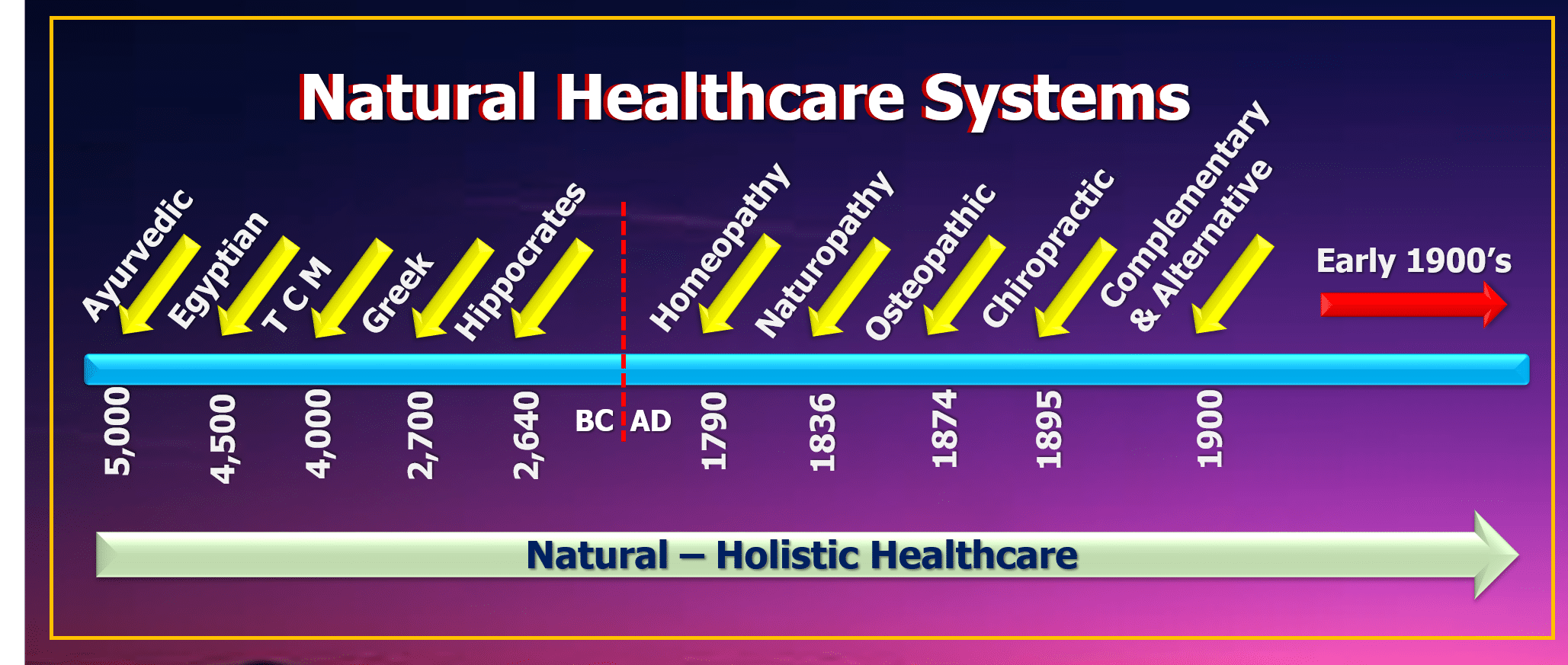 Cancer-Natural Healthcare 2